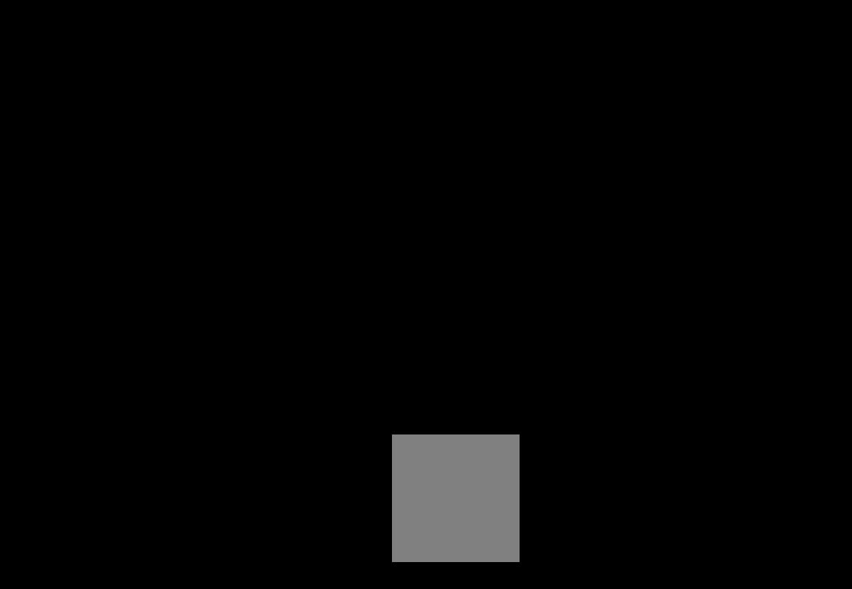 синтетический учет счета 60 схема счета