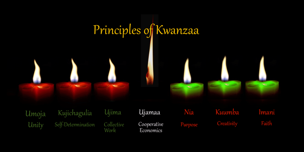 Celebrating the Seven Principles of Kwanzaa! | BK Reader