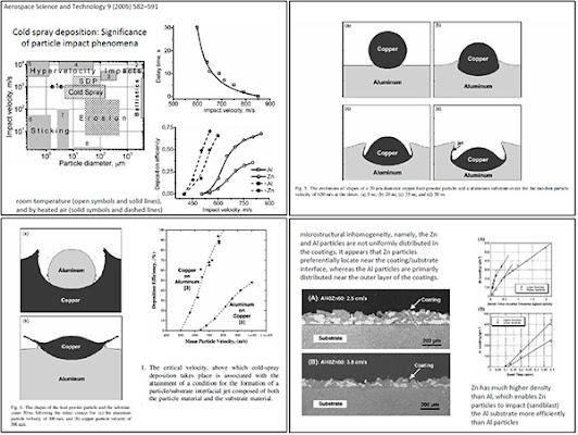 Fig. 6 – Ricerca sulla zincatura a freddo