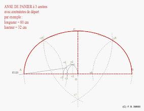 Photo: anse de panier a 3 centres avec contraintes de hauteur et de largeur