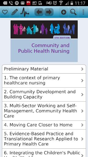 Community Public Health Nurs