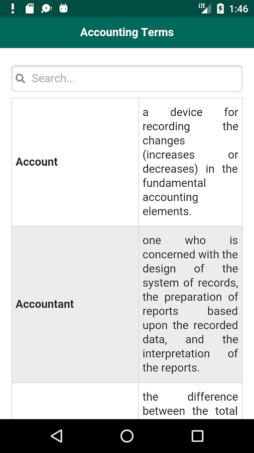 accounting terms Definition of accounting: the systematic recording, reporting, and analysis of financial transactions of a business the person in charge of accounting.