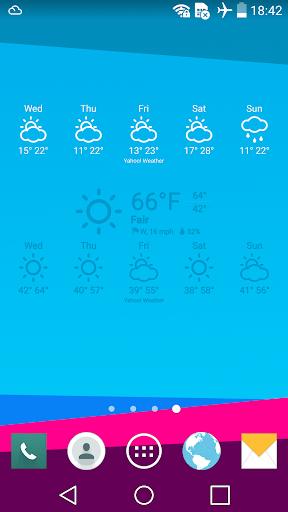 Mete Weather Icons for Chronus