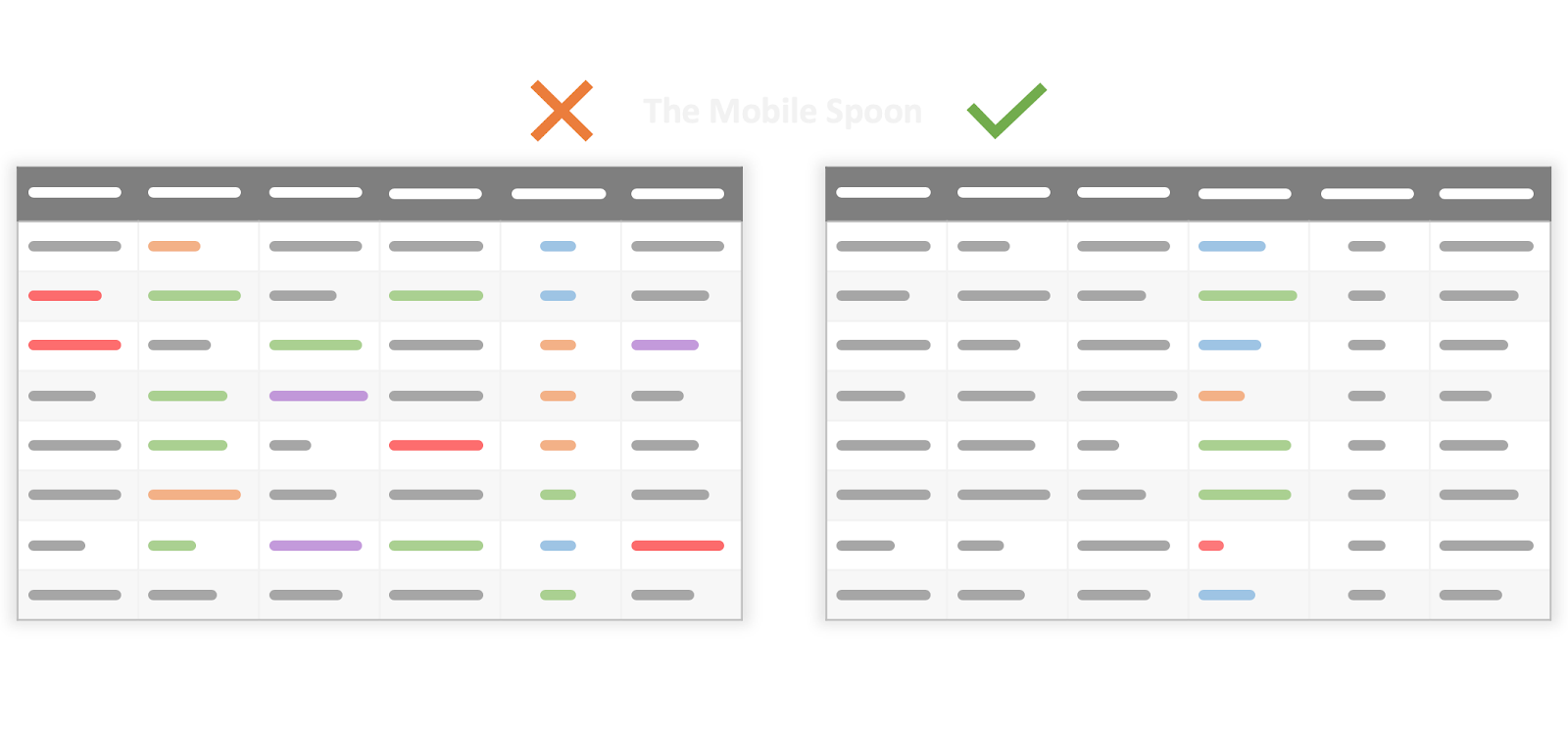 Avoid using too many colors - How to design data tables that don't suck - the 20 rules guide