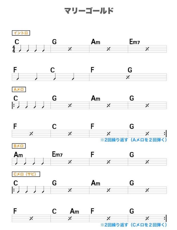 【練習用コード楽譜】 あいみょん「マリーゴールド」の楽譜1