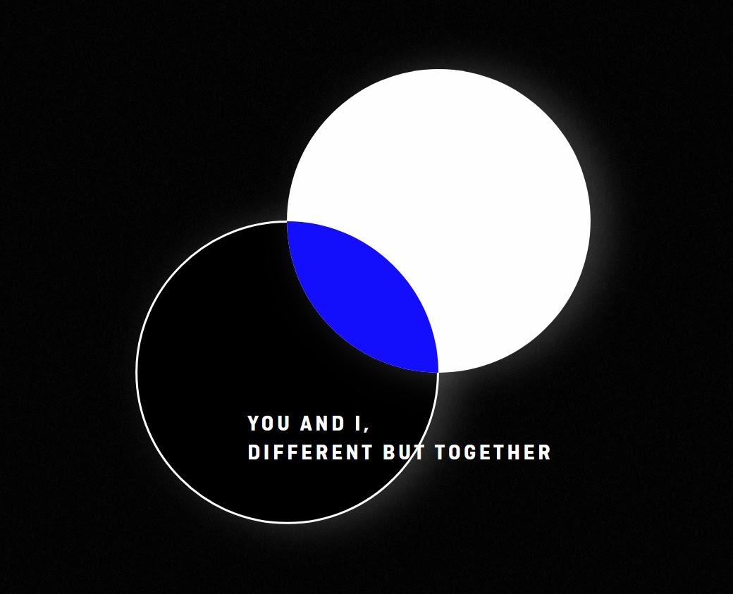 togetherclick