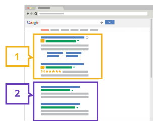 Highlighting ads and search results on Google