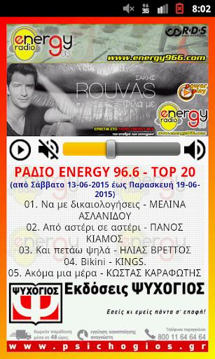 ΡΑΔΙΟ ENERGY 966