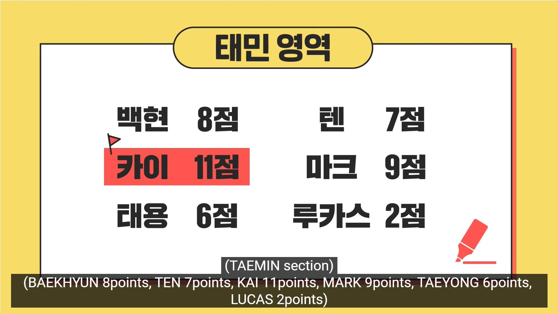 superm midterm exam taemin scores