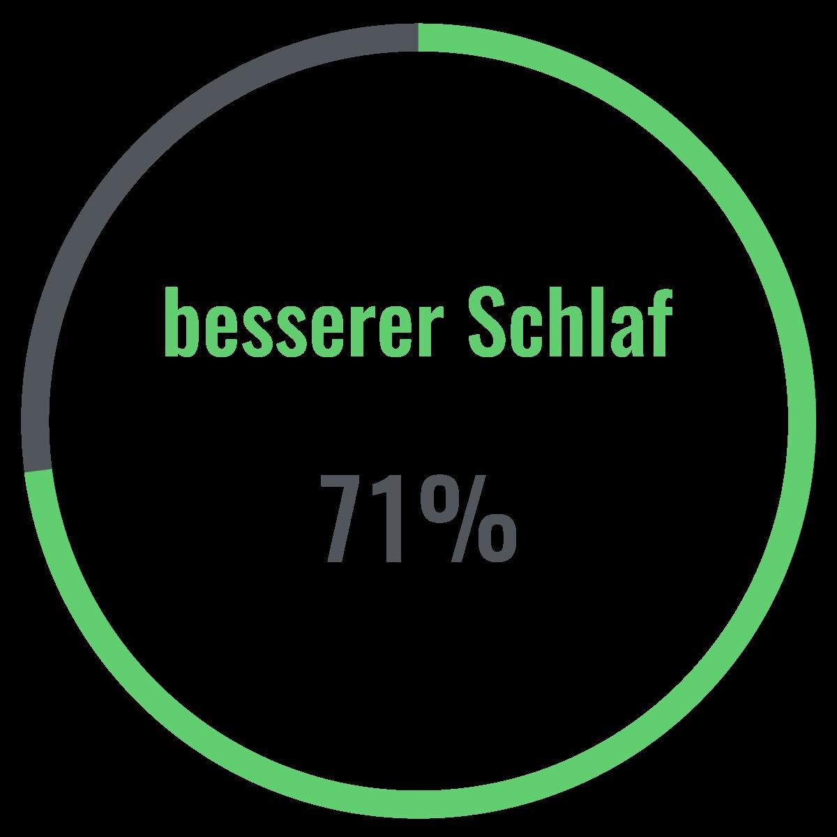 Alkohol-Pause mit Bierfreichallenge: Besserer Schlaf durch Alkohol-Pause. Skill Bar, Grafik.