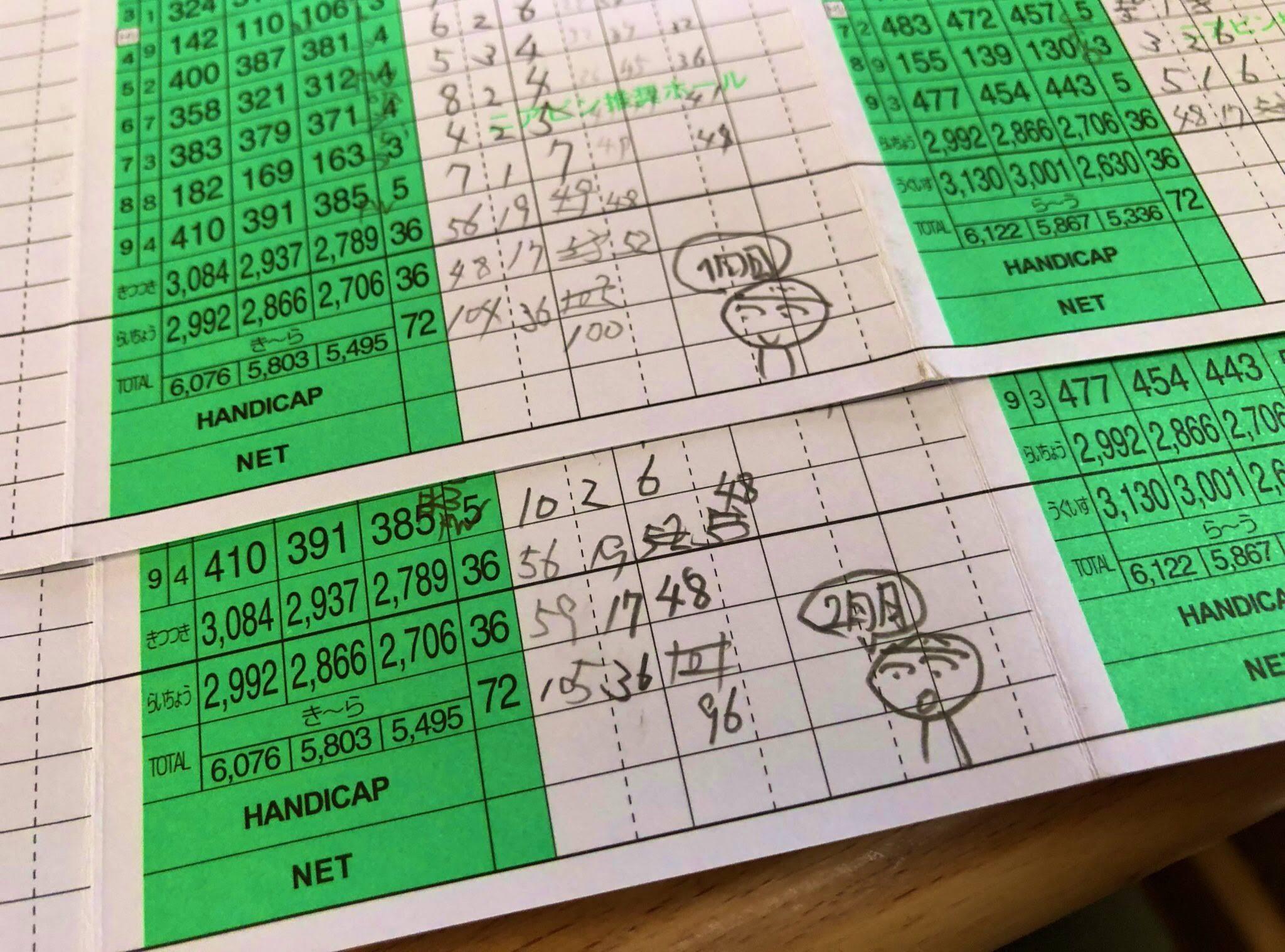 北海道ゴルフツアー2019 第3戦/第4戦 – 北海道 札幌テイネゴルフ倶楽部