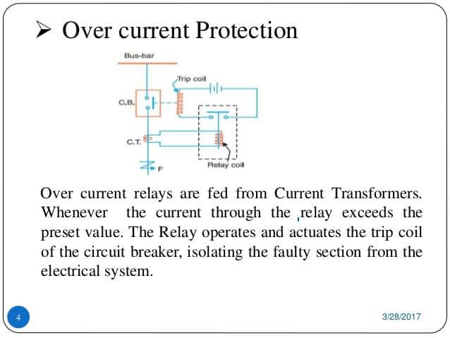 ocp pc power supply