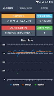 Ethermine Pool Stats Monitoring - náhled