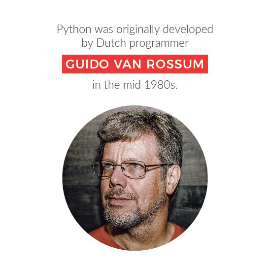 who developed python