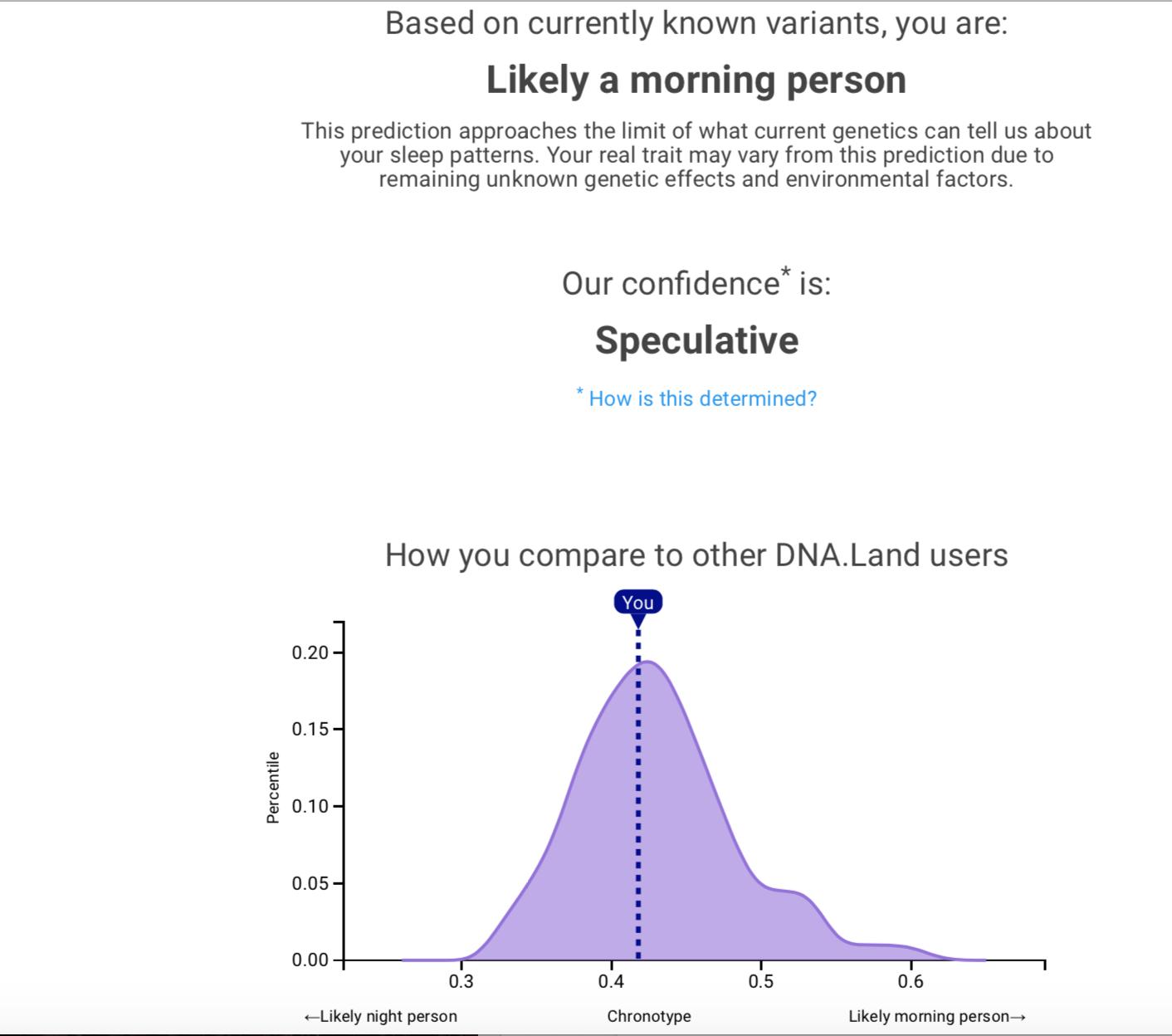 DNA Land trait results.