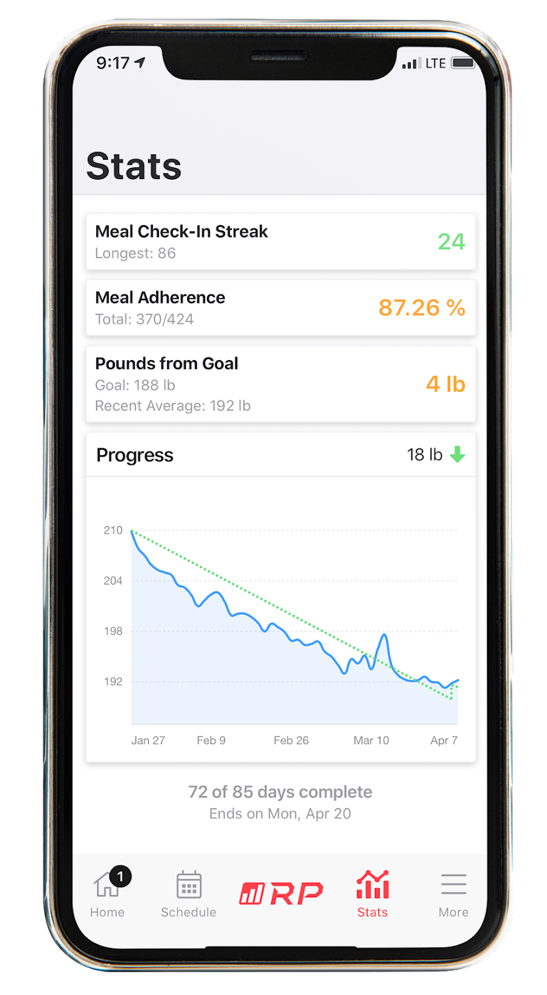 how much is rp diet app