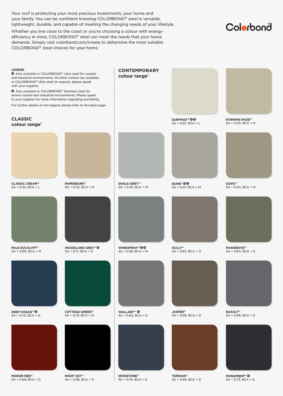 COLORBOND_steel_Colours_for_your_home_colour_chart-3.jpg