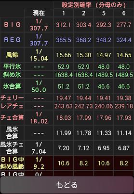 パチスロ設定推測カウンター ハナビ用 - screenshot