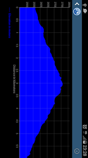 Elevation Profile- screenshot thumbnail