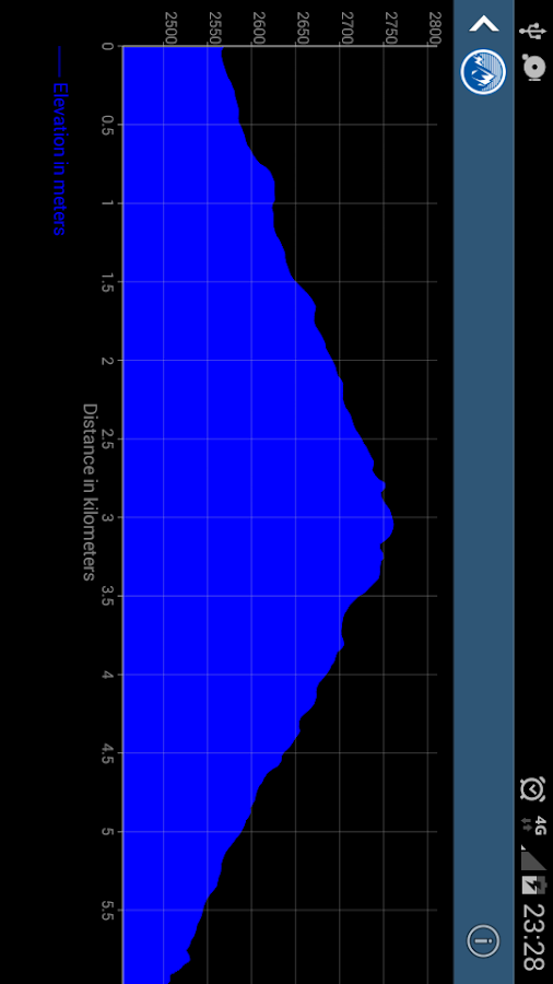 Elevation Profile- screenshot