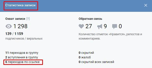 KPI во Вконтакте. Переходы по ссылке