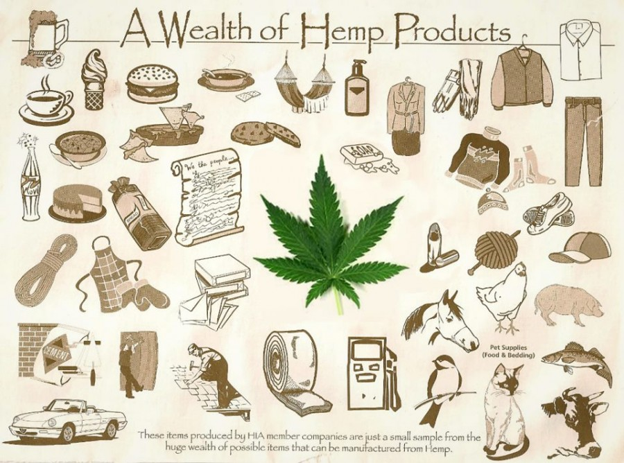 the many products made from hemp.