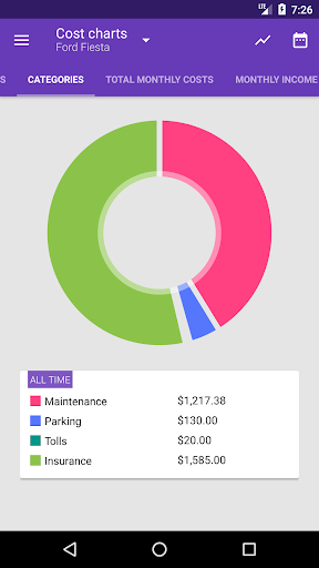 Fuelio: Gas log & costs  screenshots 4