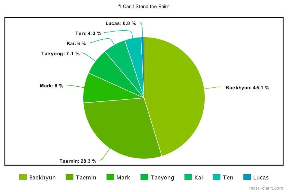 meta-chart (86)