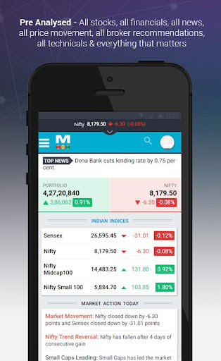 Markets Mojo Apk Download Free for PC, smart TV