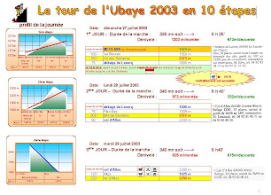 Photo: Me contacter >> http://contact-wm-blog-jc.blogspot.com/ -  Retour au blog >> http://tourubaye2003.blogspot.com/