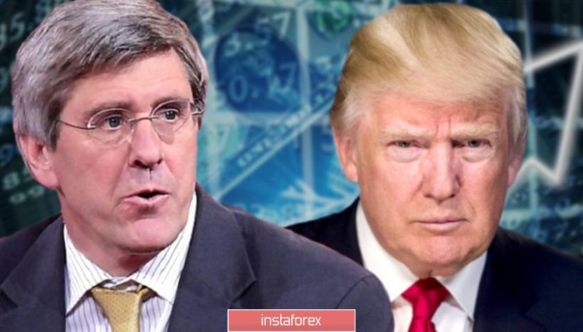InstaForex Analytics: يورو / دولار: تقارير أوروبية ضعيفة وحماية ترامب الجديدة