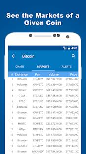 Coin Market Cap - Crypto Market - náhled