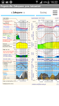 Meteo ICM. Prognoza numeryczna