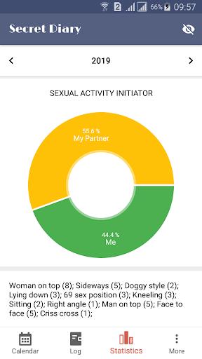 Sex Life - Sex Tracker, Diary of Sex, Sex Calendar 1.0.3 Screenshots 5