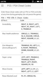 Коды для GTA 5 на ПК