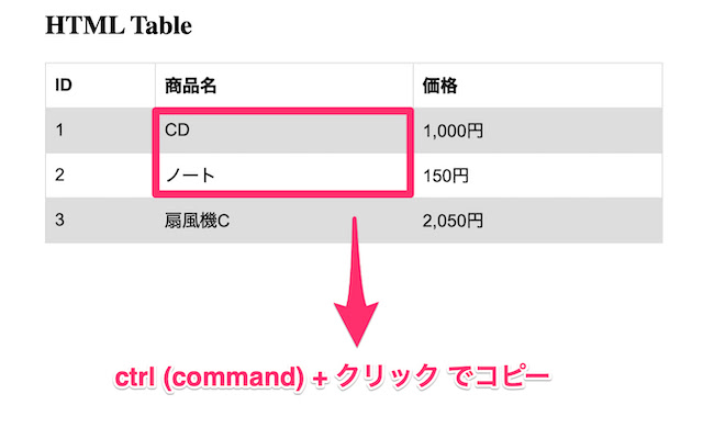 table_cell_copy