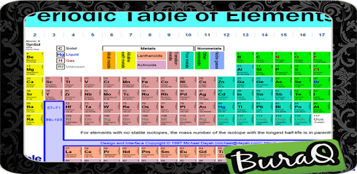Dynamic periodic table apps on google play urtaz Gallery