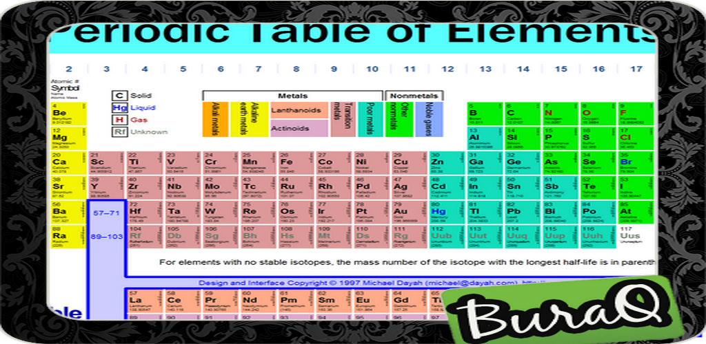 tlcharger dynamic periodic table dernire version apkdicom
