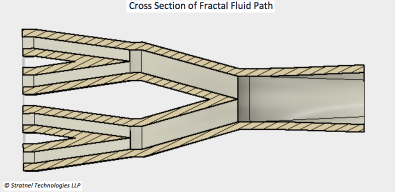 Stratnel-Cross-Section-fractal-fluid-path
