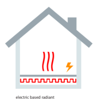 Example of electric in-floor heating in home