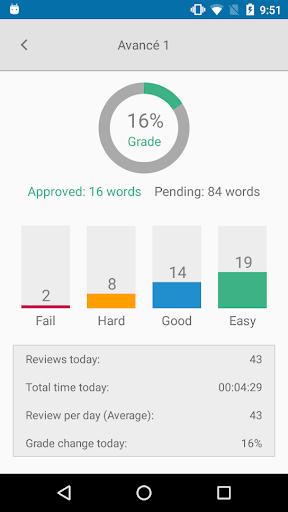 Screenshot for Forvo Pronunciation Guide in Hong Kong Play Store