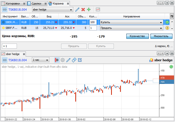 Стройте графики по корзине инструментов в терминале EXANTE