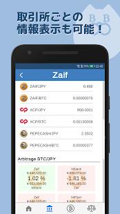 Cryptopippi - Bitcoin/Altcoin - náhled