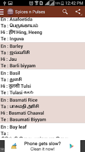Download Android App Indian Kitchen Glossary List for
