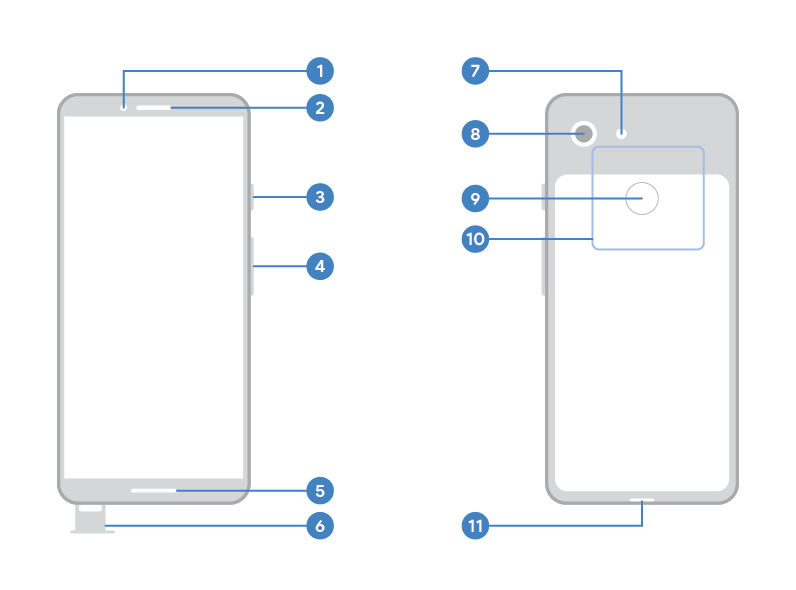 Pixel 3 diagram