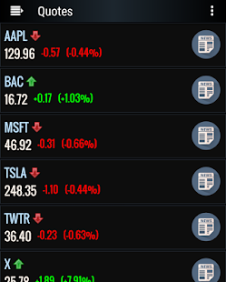 Stock Futures Quotes Pleasing Stock Futures  Android Apps On Google Play