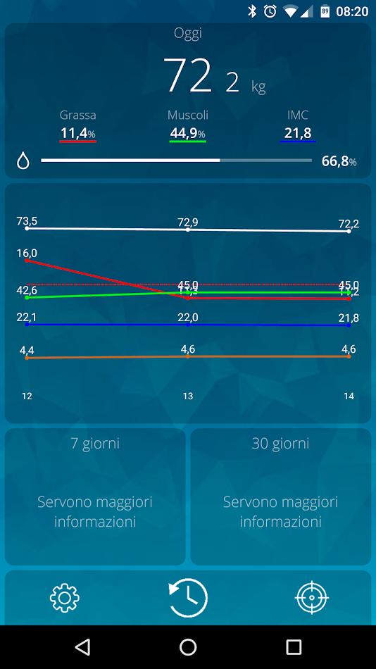 Beets-Blu-app