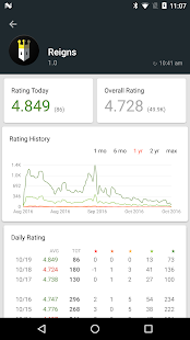 App Stats (beta)- screenshot thumbnail