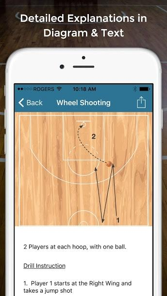 Basketball Shooting Drills V2- screenshot