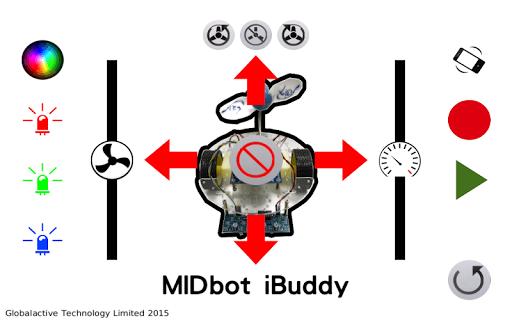 MIDbot iBuddy